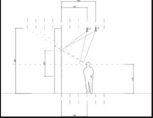 Studio dei puntamenti dei sistemi di illuminazione