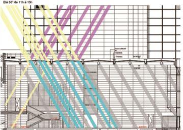 Figura 3 - Principio della riflessione / trasparenza / rifrazione dei diversi elementi in vetro. Estate, inclinazione dei raggi a 60°- ore 13.00 (courtesy: Agence Concepto