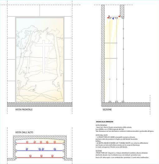 Schema del progetto di illuminazione realizzato per l'abside centrale (courtesy: Sara Moroni, Laura Rottoli)