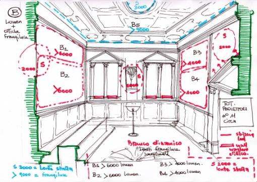 Y) Primo schema di studio dei flussi luminosi (cortesia: Studio Pasetti Lighting)