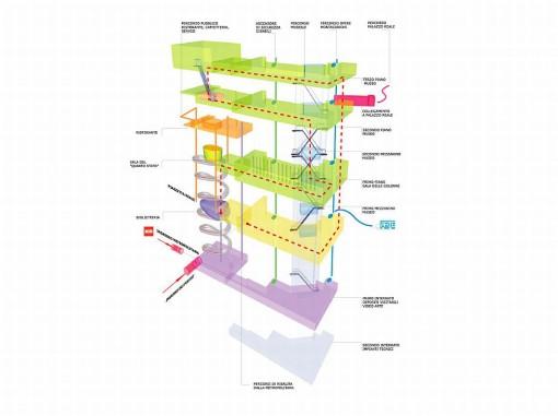 Assonometria con il progetto della distribuzione planivolumetrica interna (cortesia: Studio Italo Rota)