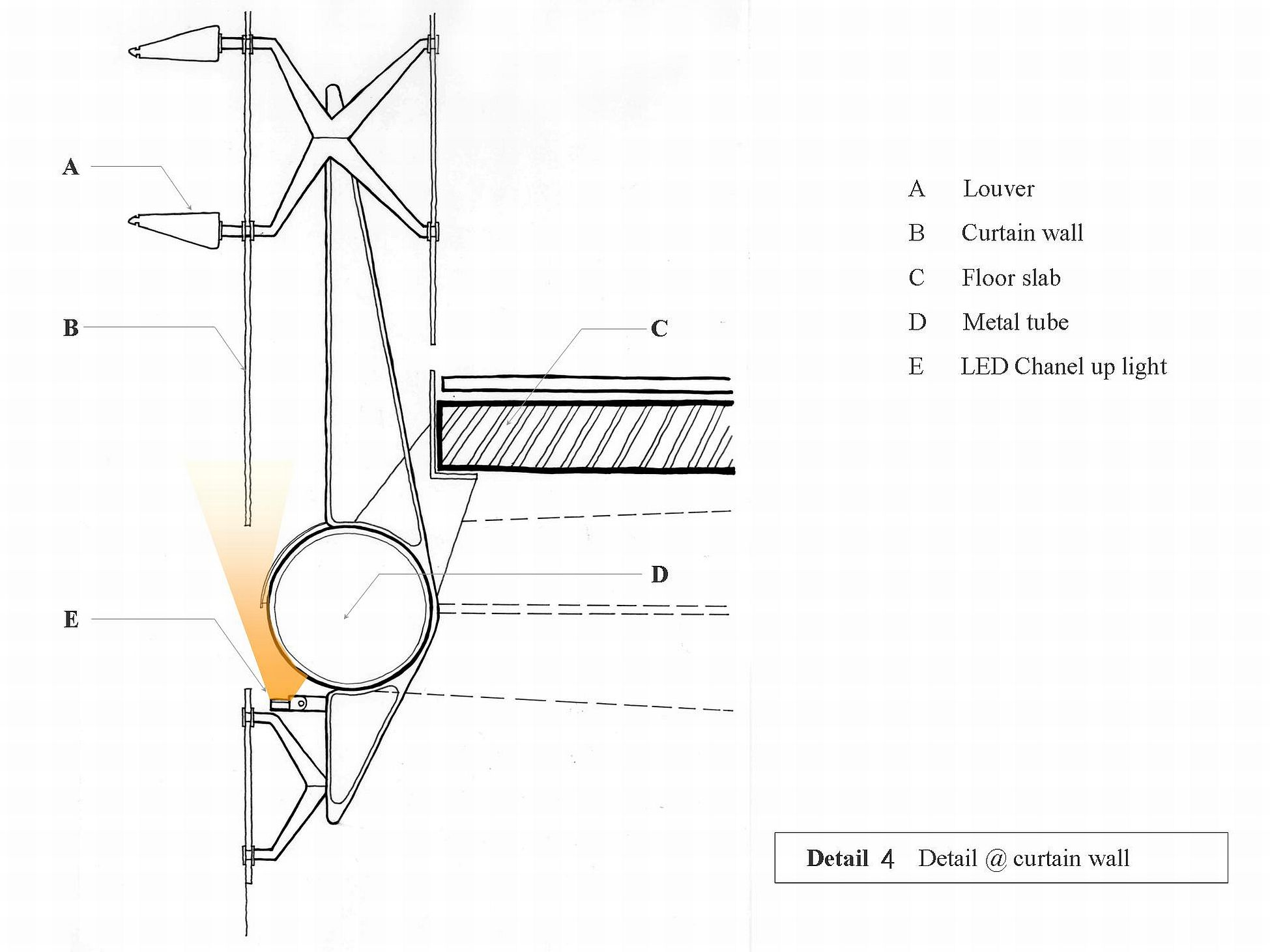 Dettaglio con sezione verticale del sistema di facciata. A. Frangisole, B. Facciata continua vetrata, C. Soletta pavimento, D. Profilo tubolare metallico, E. Canalina di alloggiamento sistema di illuminazione LED uplight (cortesia: CMA Lighting Design Inc.)