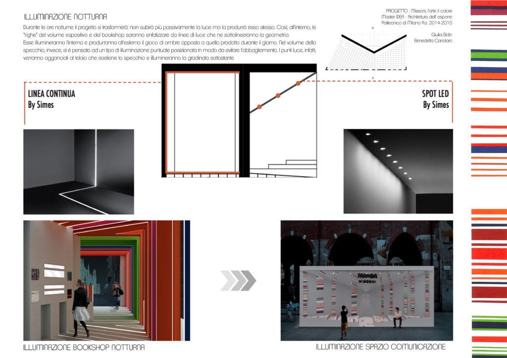 La luce per il fashion retail ed exhibit luce e design for Master architettura
