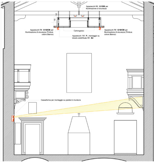 Schema dei puntamenti sottomensola per la Cantoria di Luca Della Robbia (cortesia: Massimo Iarussi)