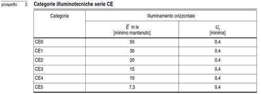 Figura 5 a