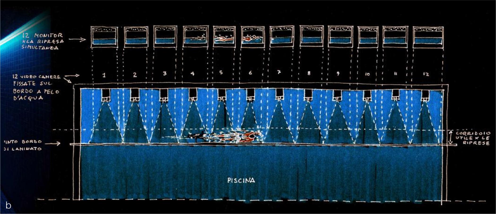 """Studio Azzurro- """"Il Nuotatore""""- progetto dell'installazione (courtesy: Studio Azzurro)"""