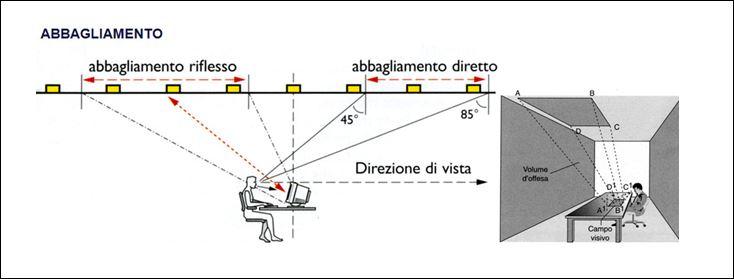 Illuminazione Ufficio Normativa: Illuminazione a led per aumentare la competitività f.lli ...