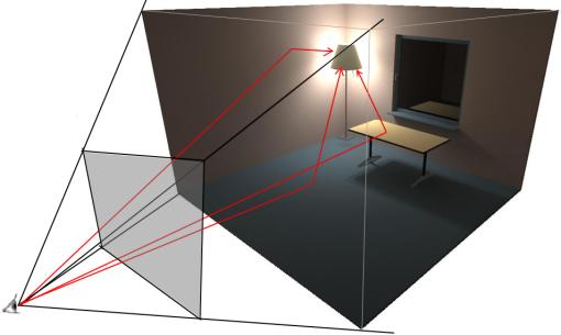 Figura 4 - Descrizione grafica e rendering in Raytracing