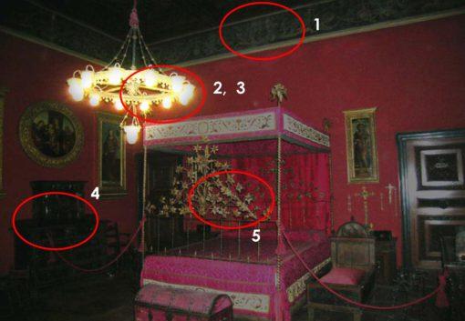 La camera rossa: stanza campione per l'individuazione dei problemi e delle soluzioni (cortesia: Metis Lighting)