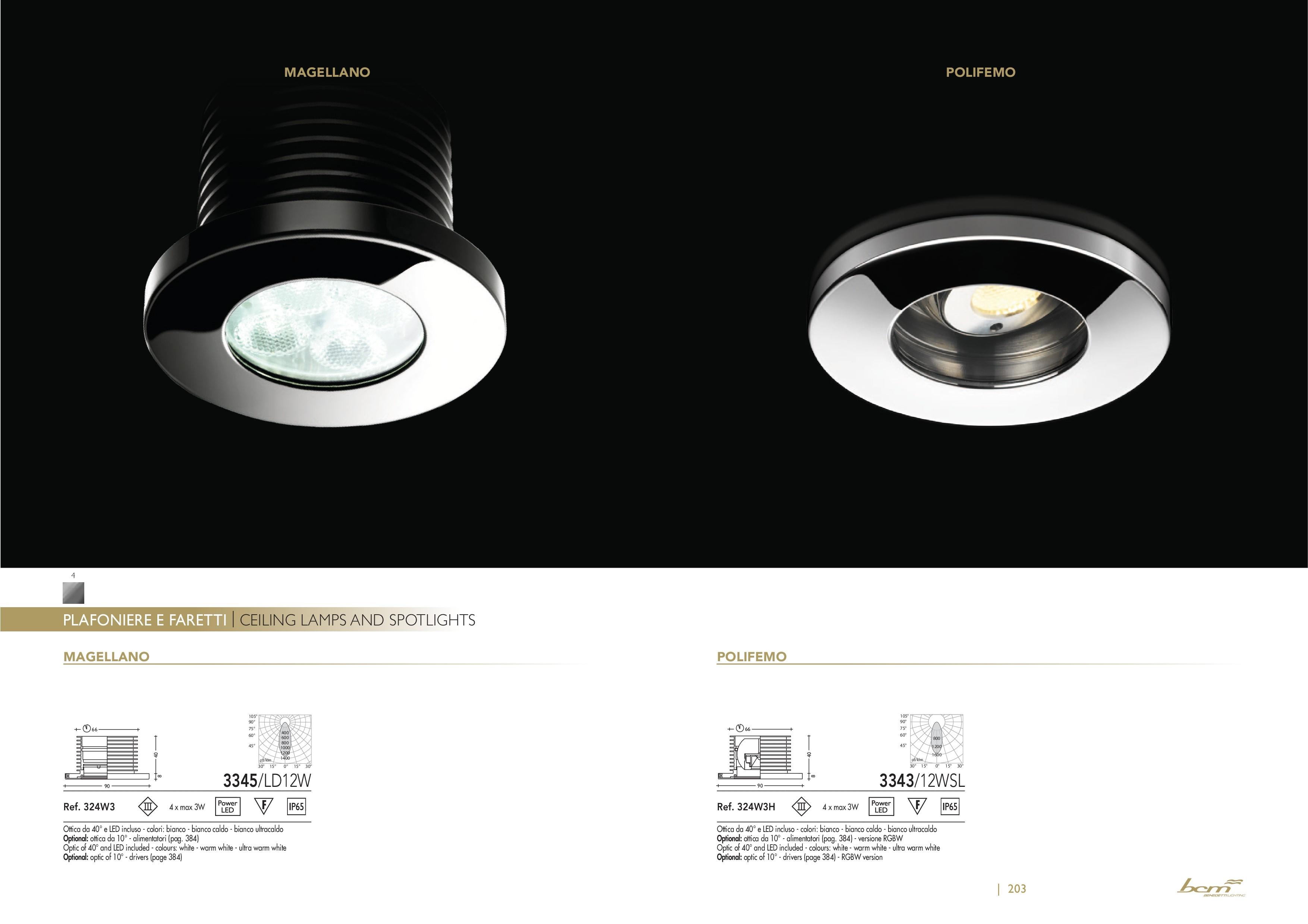 Luci per controllo qualità proiettori a led e lampade per