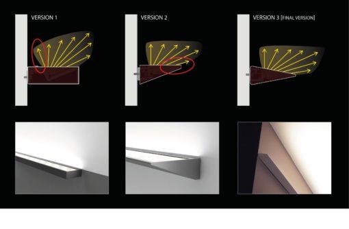 Thin LED. Disegno di studio e schema dell'evoluzione dell'apparecchio (courtesy: Metis Lighting)