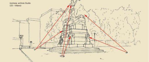 Illuminazione di statue e monumenti. Studio d'installazione