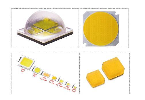 """Figura 6 - A sinistra, in alto: LED di alta Potenza su substrato ceramico con lente stampata sulla superficie; in basso, LED di media Potenza in package adatti per tecnologia SMD (Surface Mount Device); a destra, in alto: LED package basato su una matrice di LED die assemblata in un contenitore ceramico con la tecnica chip-on-board (COB); in basso, come appaiono i LED Chip Scale Package (CSP) a singolo die (Parte dell'illustrazione è tratta da: C. Keusch, """"Current trends of SMD LEDs for general lighting, LED Professional Symposium 2015, 132)"""