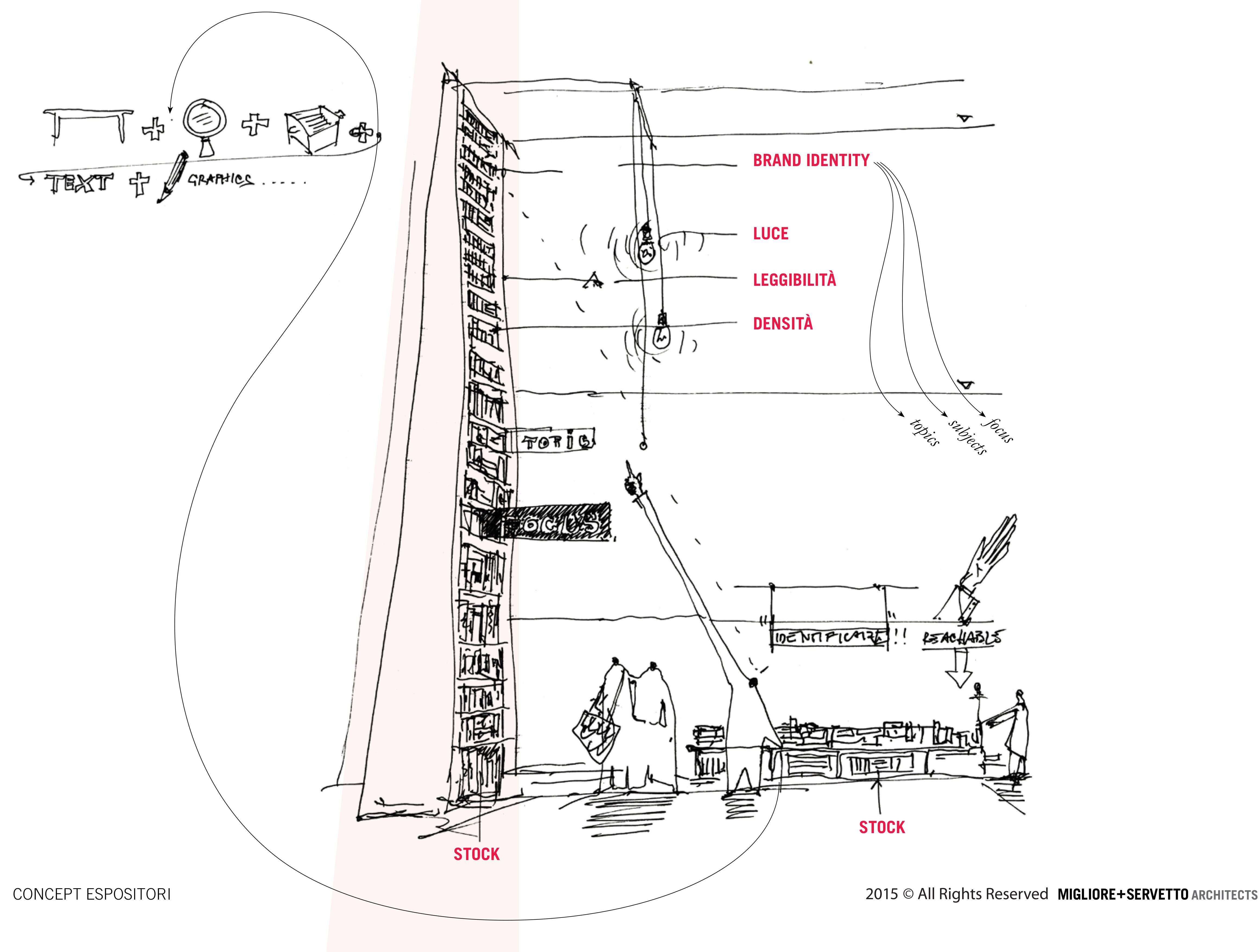 Uno studio del concept per gli espositori (courtesy: Ico Migliore)