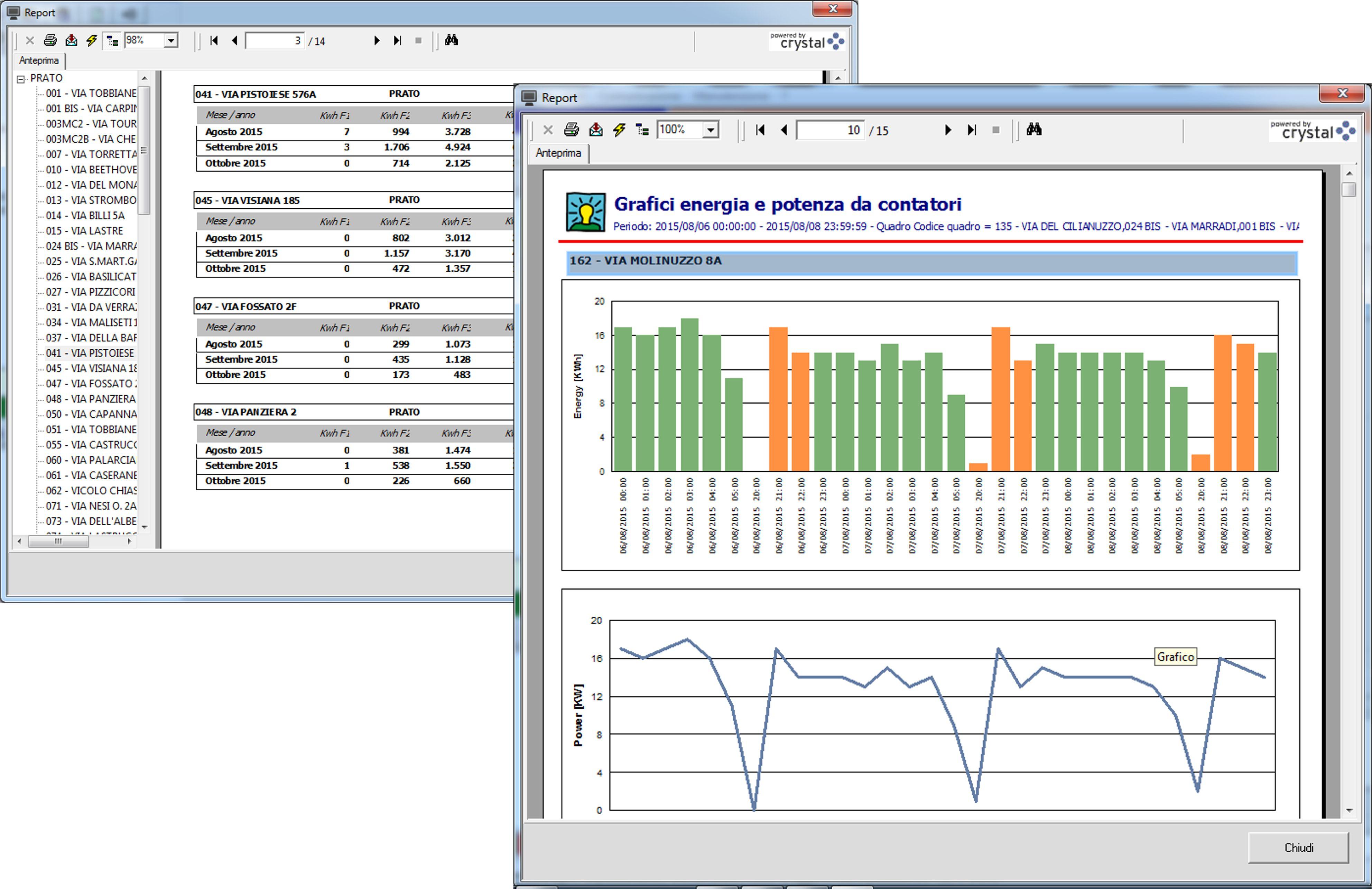 """Software """"Maestro"""". Schermata con sinottico relativo a valori specifici di monitoraggio (courtesy: Reverberi Enetec) )"""