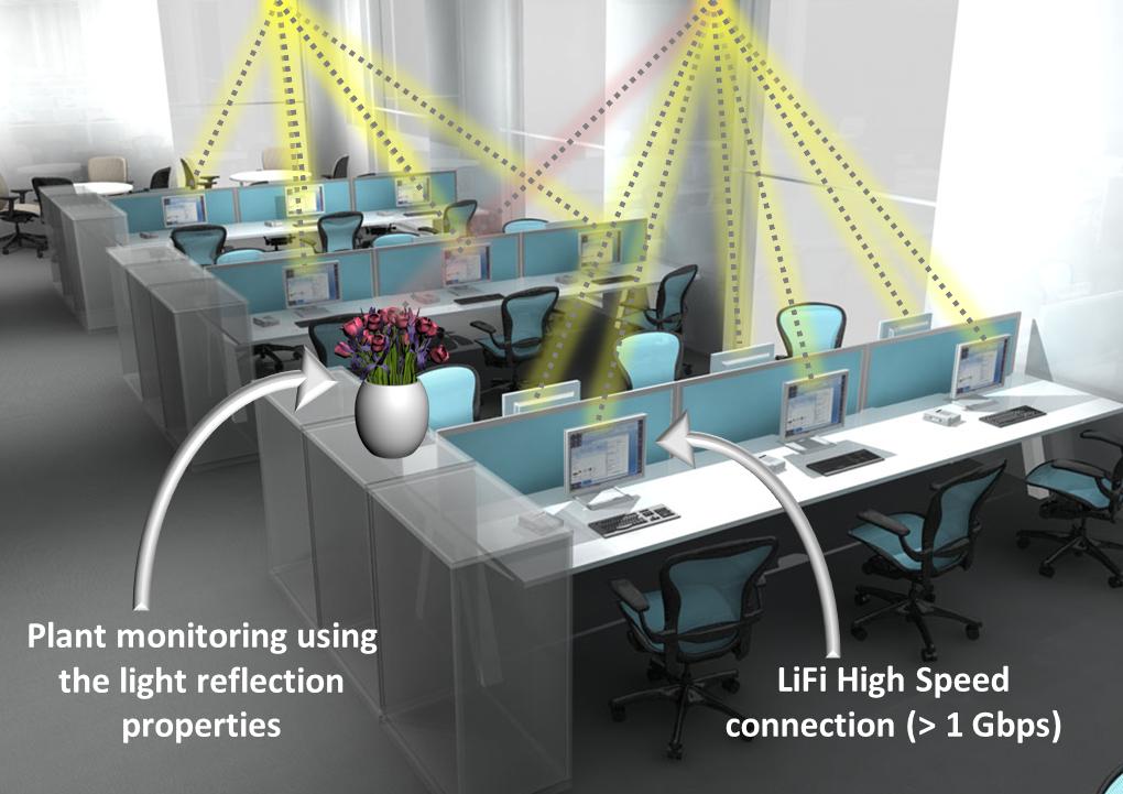 La tecnologia Li-Fi applicata come rete per la comunicazione wireless in ufficio attraverso la luce