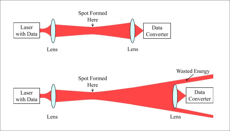 OWC: optical wireless communication (courtesy image: University College Cork)